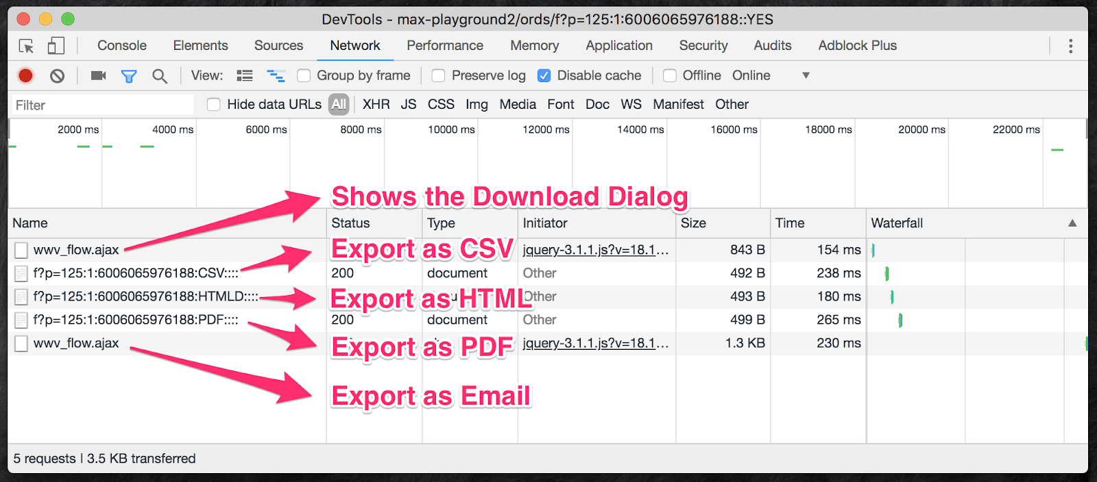 DevTools Requests